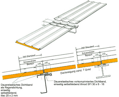 tava dach und wand gmbh ihr spezialist f r isolierpaneele in goldenstedt iso paneele. Black Bedroom Furniture Sets. Home Design Ideas